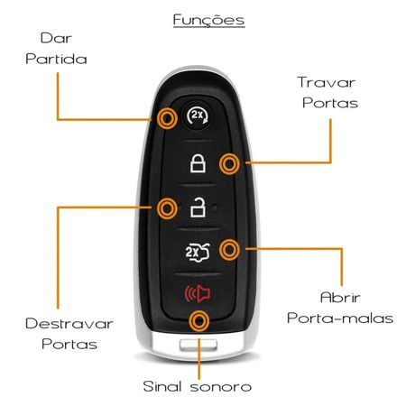 Chave-de-Presenca-Ford-Edge-2013-a-2019-Completa-5-Botoes-Com-Chip-315MHZ-Preta-connectparts--5-