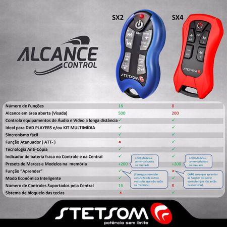 Controle-Longa-Distancia-Stetsom-Sx2-500-Metros-Amarelo-connect-parts-6-