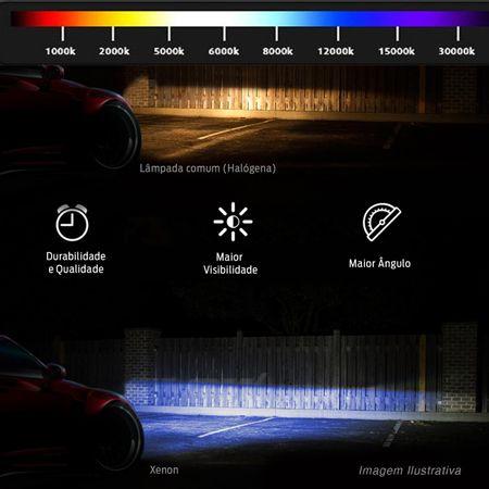 Kit-Xenon-Completo-H3-12000K-Azul-Violeta-Escuro-connectparts--1-