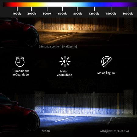 Kit-Xenon-Completo-H4-2-10000K-Azul-Violeta-connectparts--1-