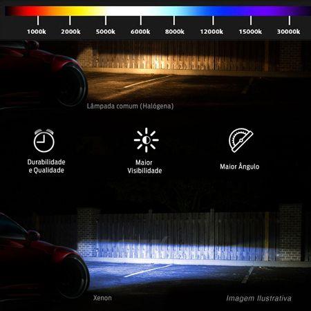 Lampada-Xenon-Reposicao-H11-10000K-Tonalidade-Azul-Violeta-12V-35W-connectparts--3-