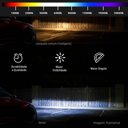 Lampada-Xenon-Reposicao-Azulada-H9-8000K-35W-10V-16V-connectparts---3-