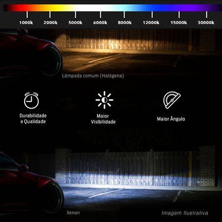 Kit-Xenon-Carro-H9-8000K-Completo-com-Reator-e-Lampada-connectparts--4-