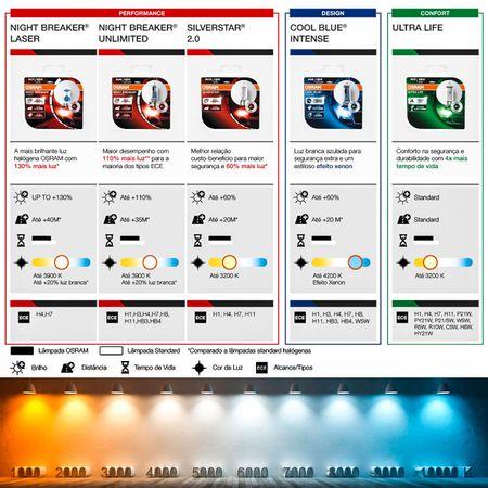 Par-Lampada-Super-Branca-Osram-Night-Breaker-Unlimited-HB4-3900K-Corolla-2003-a-2014-Farol-Baixo-connectparts---4-