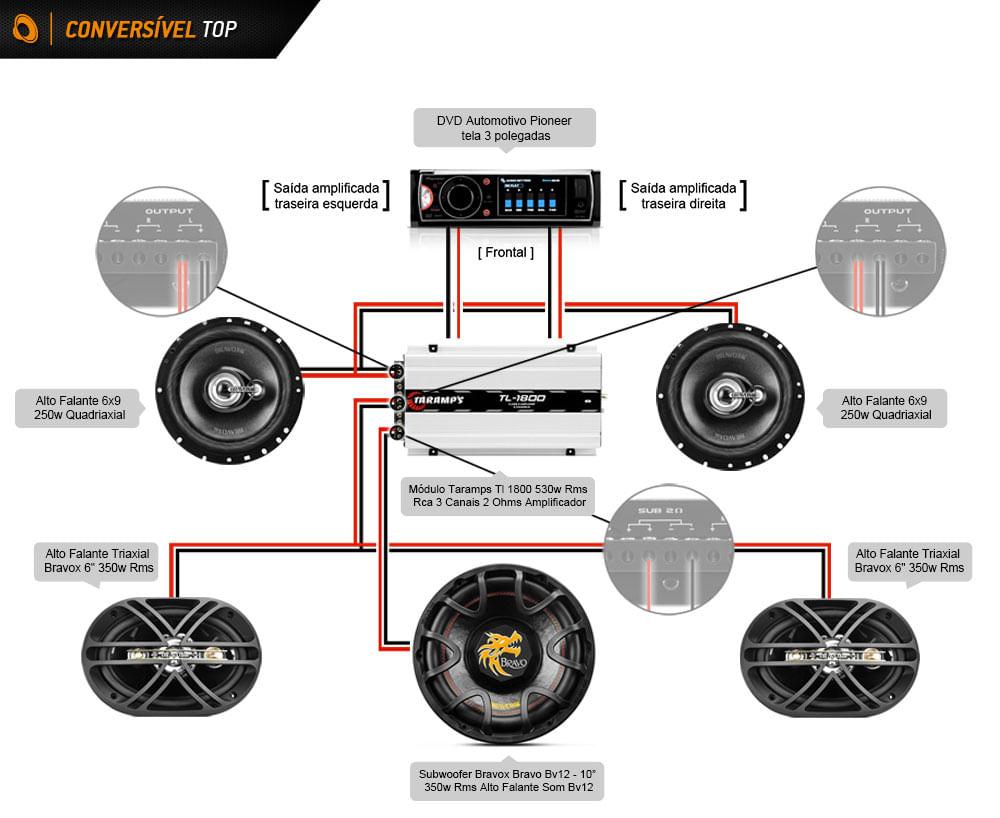 projeto-som-automotivo-kit-conversivel-top.jpg